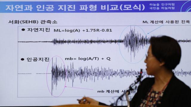 韓國氣象廳國家地震中心主任李美善向記者講解朝鮮核試驗所造成的人工地震(3/9/2017)