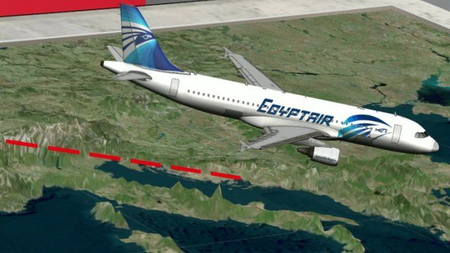 Graphic illustration of EgyptAir flight