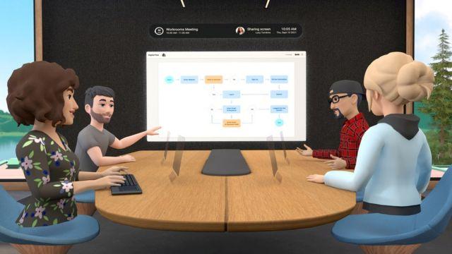 Avatares em reunião no Facebook Workplace
