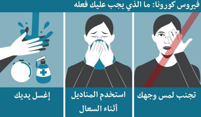 كيف تحمي نفسك من فيروس كورونا