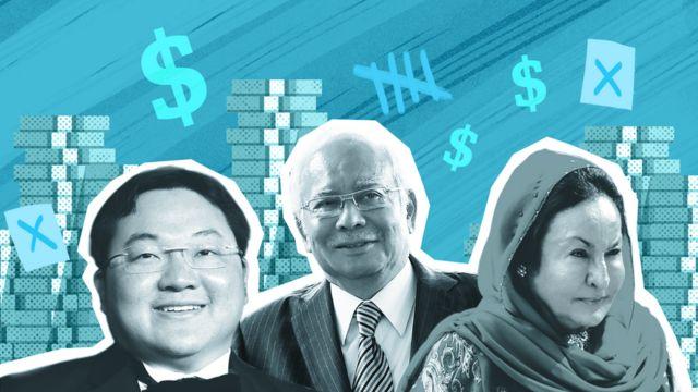 Jho Low, Najib Razak and Rosmah Mansor