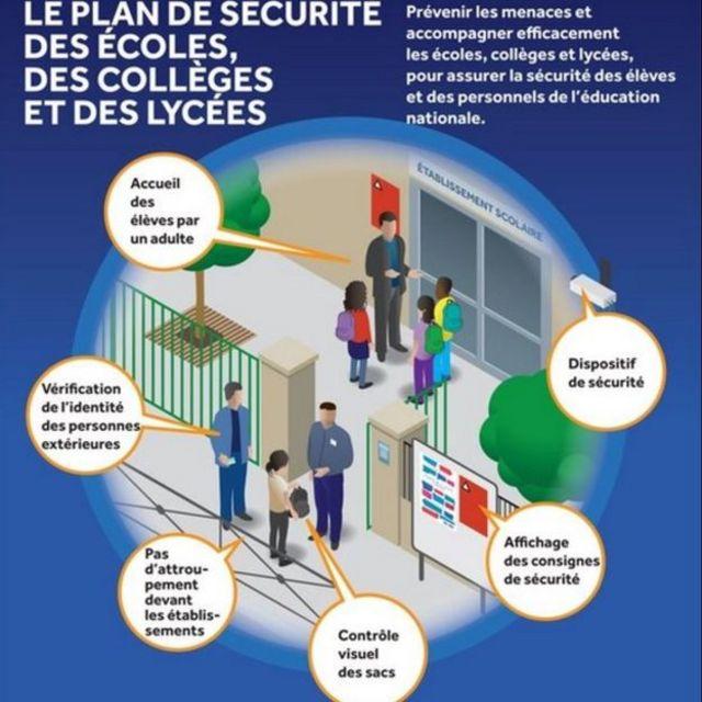 Меры безопасности в школах Франции