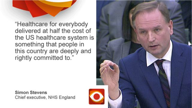 Reality Check: Does UK spend half as much on health as US?