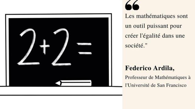 Citation 2 de Federico Ardila