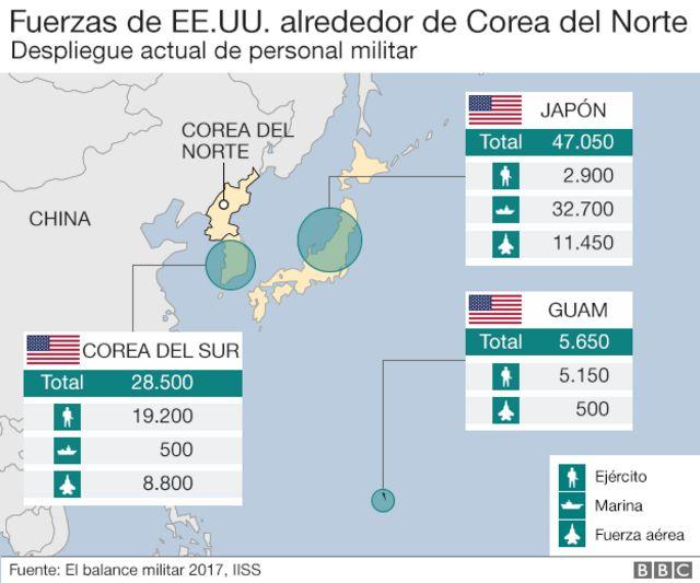 Gráfico sobre las fuerzas de EE.UU. alrededor de Corea del Norte.
