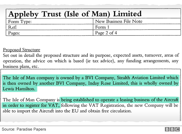 Document extract showing company structure