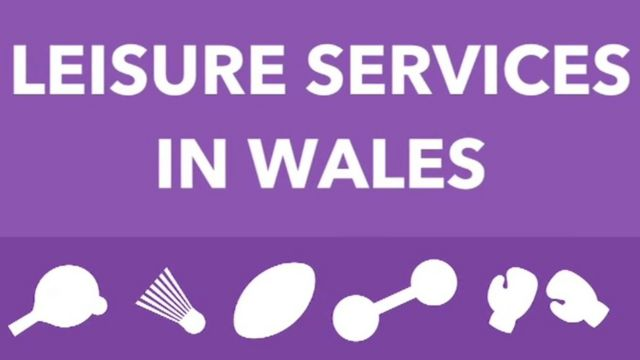 Leisure services in Wales graphic