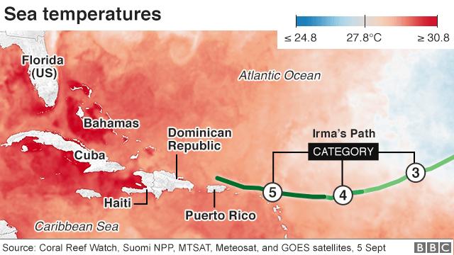 Sea temperatures in the Atlantic Ocean, Caribbean Sea, and Gulf of Mexico, 5 September
