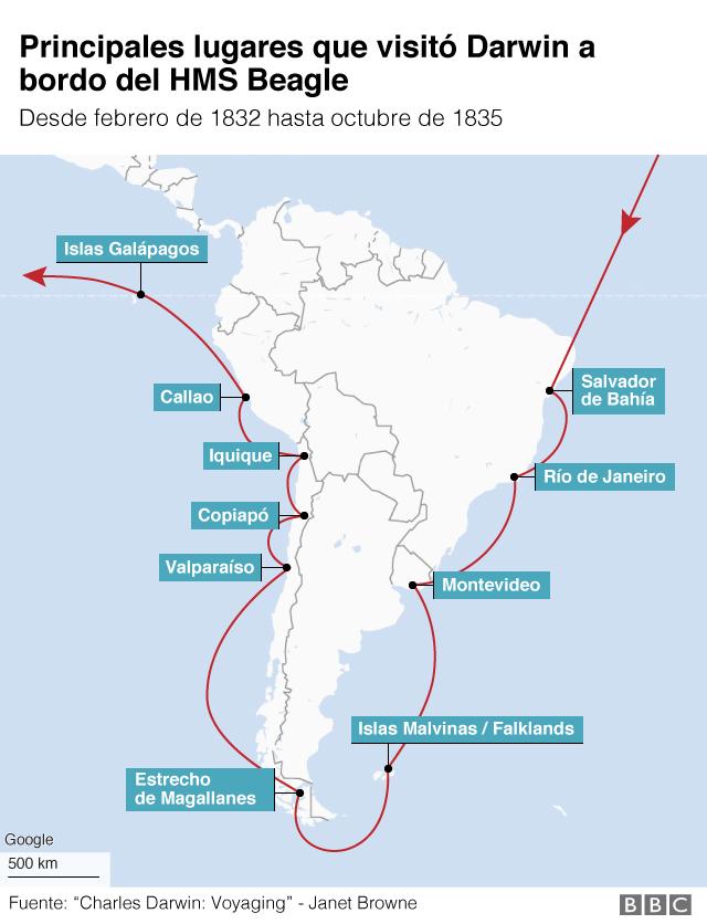 Mapa con el recorrido de Charles Darwin a bordo del HMS Beagle