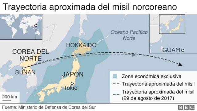 Taryectoria aproximada del misil norcoreano
