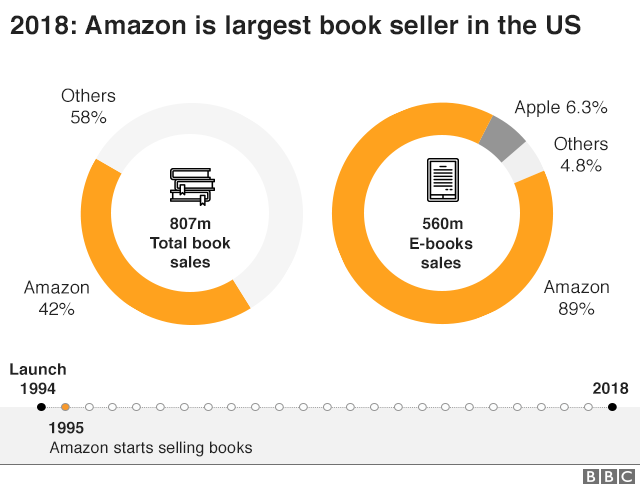 amazon top books 2018 uk