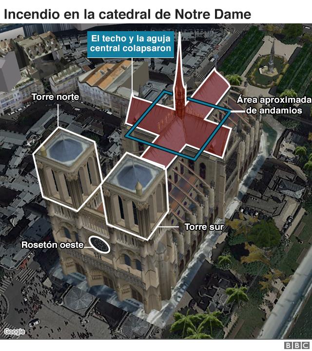 Daños a la catedral de Notre Dame