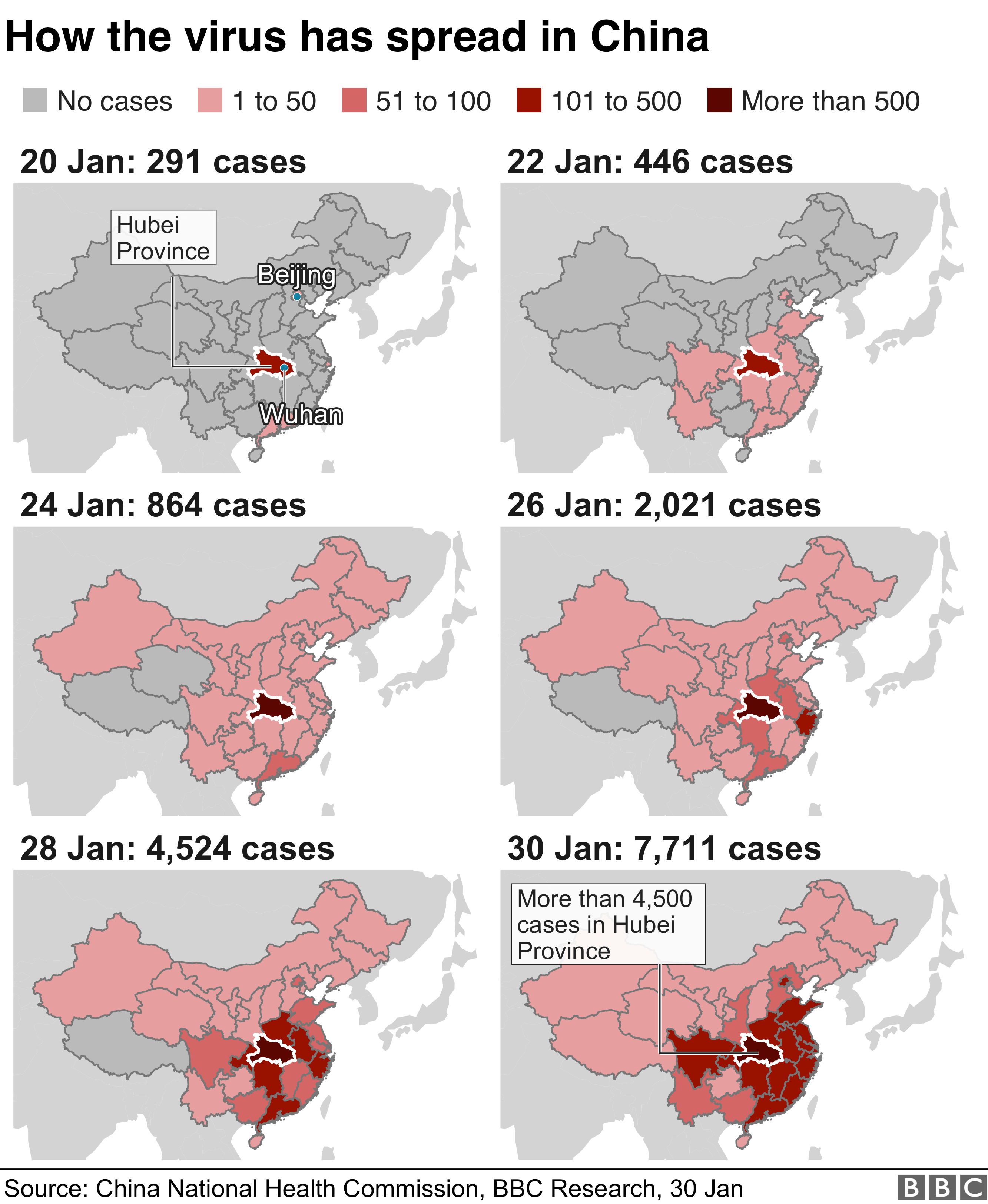 Coronavirus cases have spread to every province in China. There are now 7711 cases compared to 291 on 20 Jan. Hubei province has more than 4500 cases.