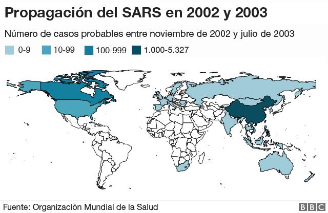 Propagación del SARS