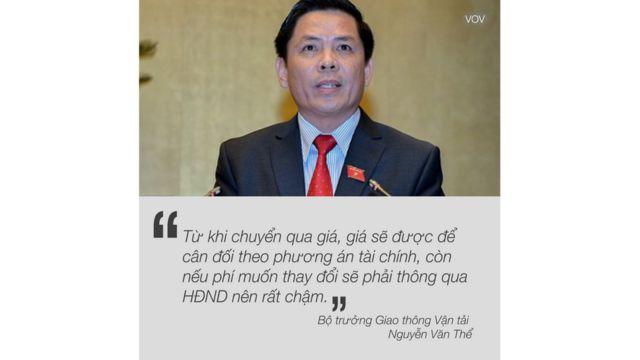 Bộ trưởng Giao thông Vận tải Việt Nam Nguyễn Văn Thể