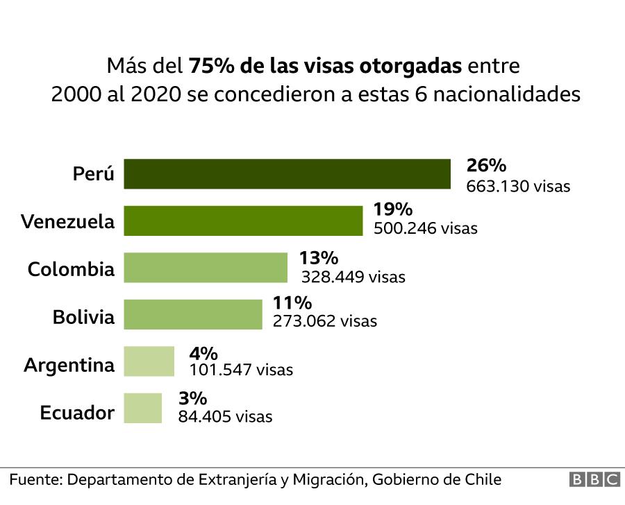 paises de donde vienen los migrantes