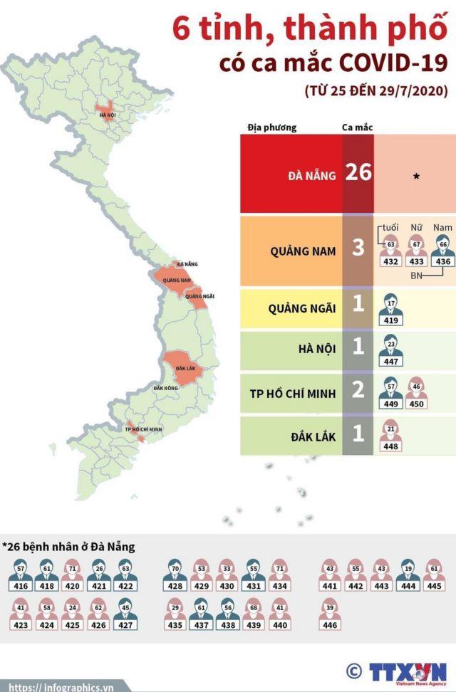 Các tỉnh thành phố có ca nhiễm trong cộng đồng tính tới ngày 29/7