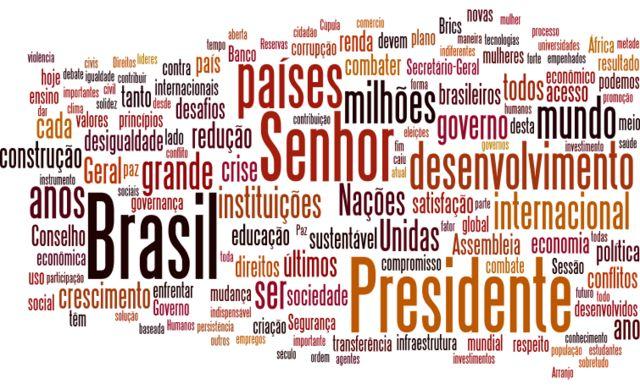 Nuvem de palavras - Dilma (2014)