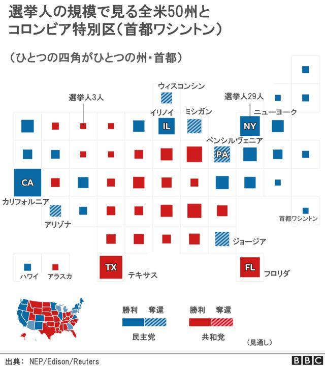 大統領 選挙 予想 アメリカ