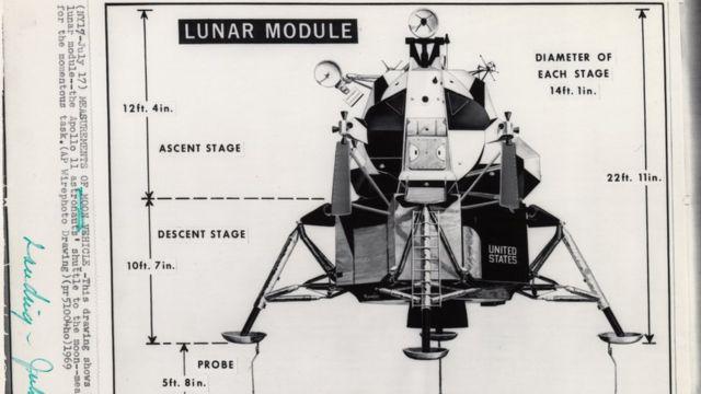 Dibujo del módulo lunar utilizado por los periódicos para explicar los aspectos técnicos de la nave, de la Colección Alan Paris.