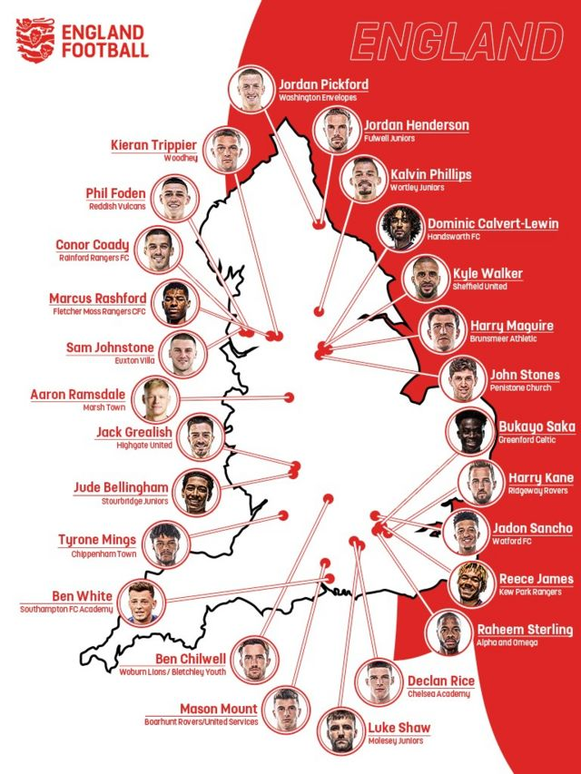 England grassroots football map showing which team members of the current squad started out at, including captain Harry Kane (Ridgeway Rovers), goalkeeper Jordan Pickford (Washington Envelopes), Jack Grealish (Highgate United) and Marcus Rashford (Fletcher Moss Rangers)