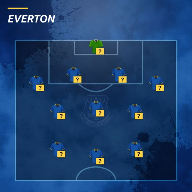 Everton team selector graphic
