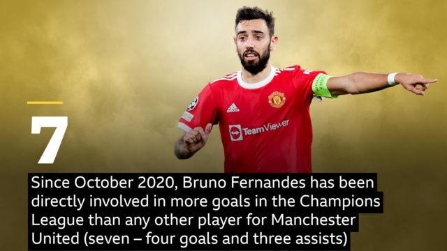 Since October 2020, Bruno Fernandes has been directly involved in more goals in the Champions League than any other player for Manchester United (seven – four goals and three assists).
