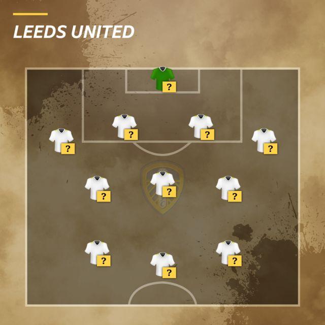Leeds team selector graphic