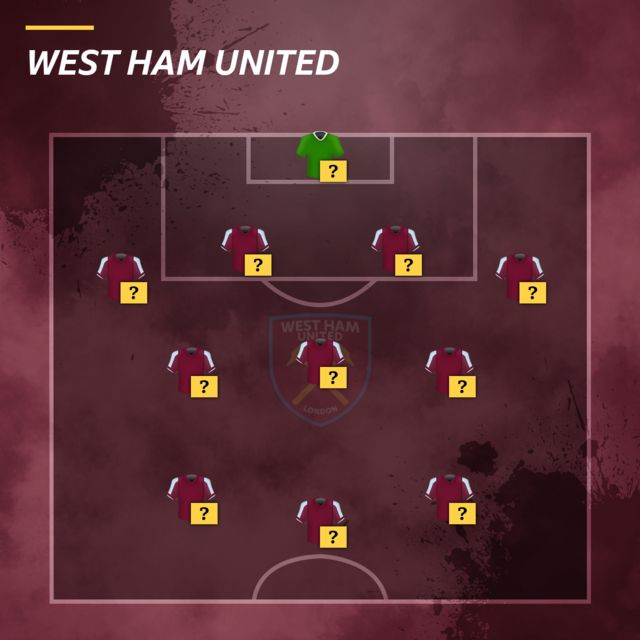 West Ham team selector graphic