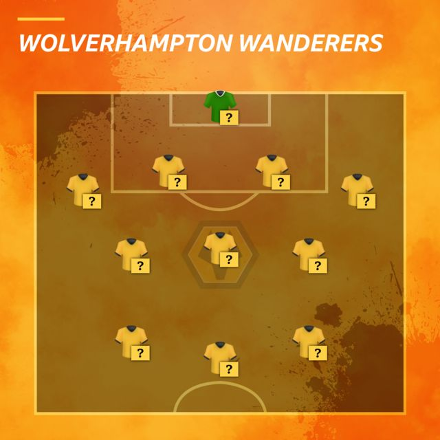 Wolves team selector graphic