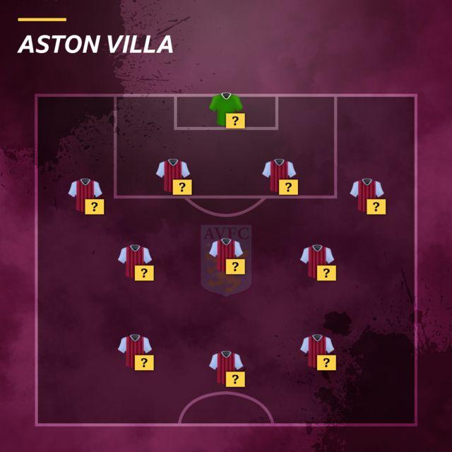 Aston Villa team selector graphic