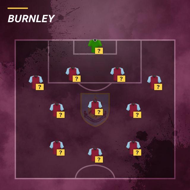 Burnley team selector