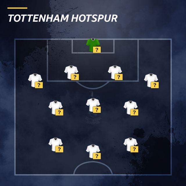Tottenham team selector graphic