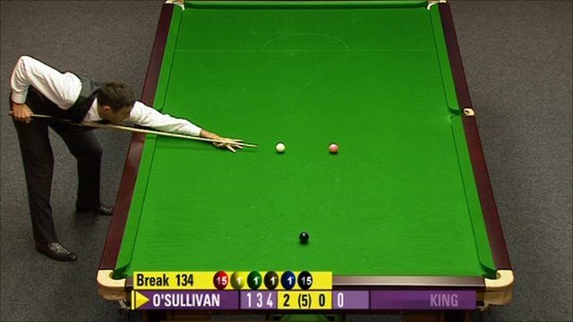 Ronnie O'Sullivan at the World Open