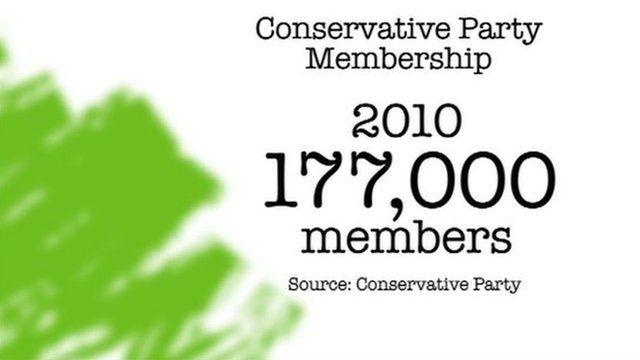 Membership graphic