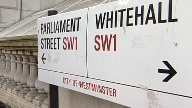 Westminster sign post