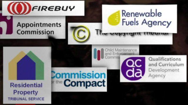 A selection of quango logos