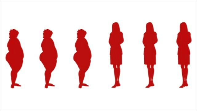 Overweight graphic