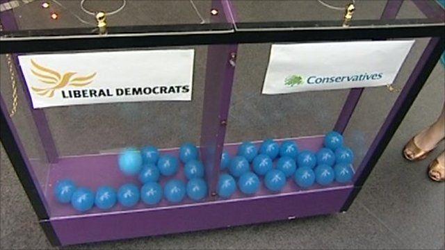 The Daily Politics mood box
