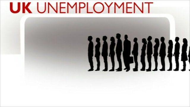 UK unemployment graphic