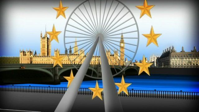 Graphic of Westminster and the Millennium Wheel with EU stars around the Wheel