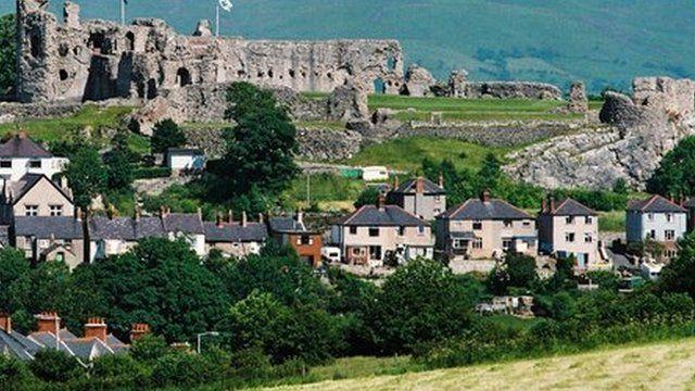Castell a thref Dinbych