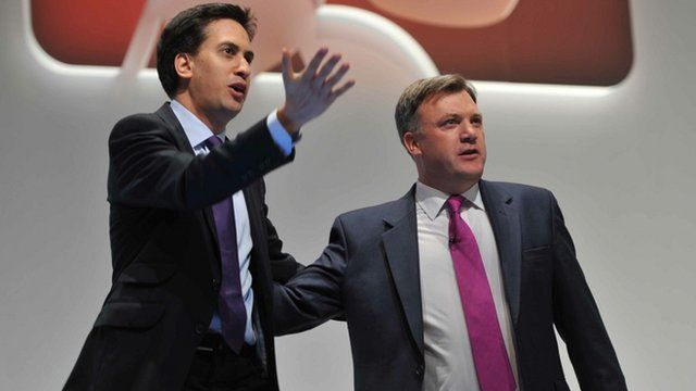 Ed Miliband and Ed Balls at the 2011 Labour conference