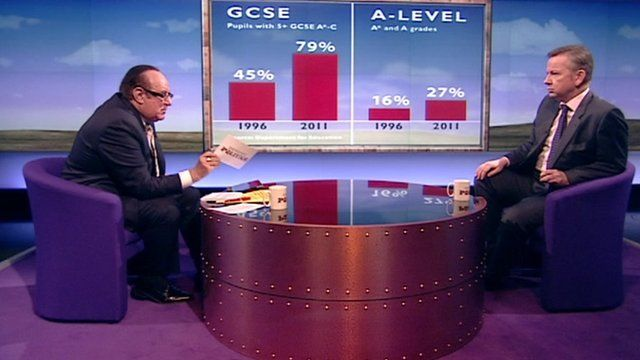 Andrew Neil and Michael Gove