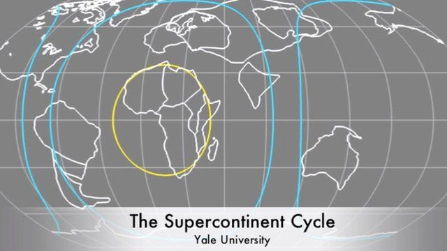 An animation of plate motions for the past 500 million years demonstrate the rise and fall of latest supercontinent Pangaea