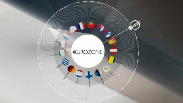 A graphic representation of the countries in the eurozone