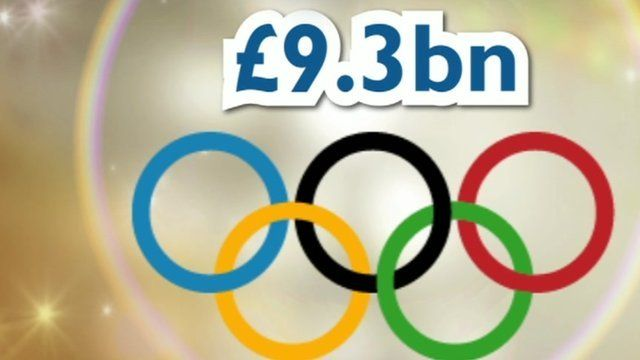 Olympic graphic