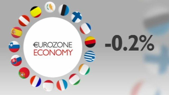 A graphic displaying a 0.2% drop in the economy of the eurozone