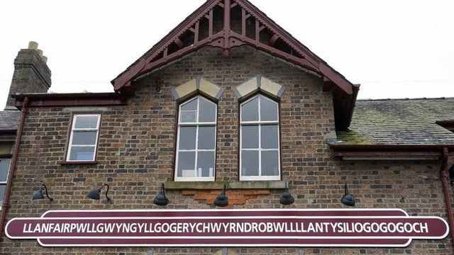 Llanfair PG railway sign