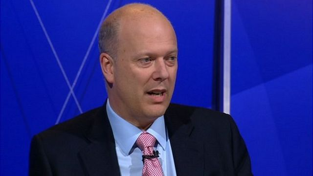 Chris Grayling on Question Time